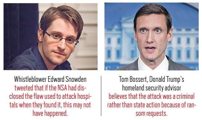 (L-R)Whistle Blower Edward Snowden; Tom Bossert