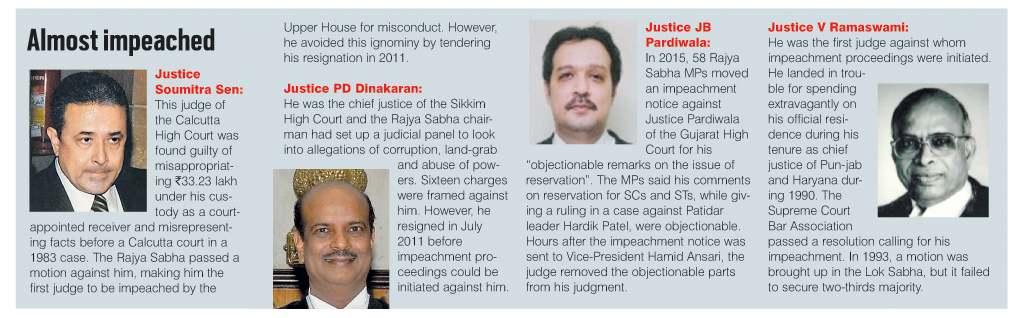 Judging the Judge in Madhya Pradesh