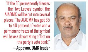 Appavoo, DMK leader