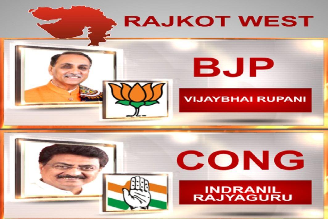 #IndiaDecidesOn18th: Incumbent Gujarat CM Vijay Rupani wins Rajkot (West)