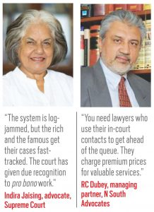 Litigation Expenses: High Cost of Justice