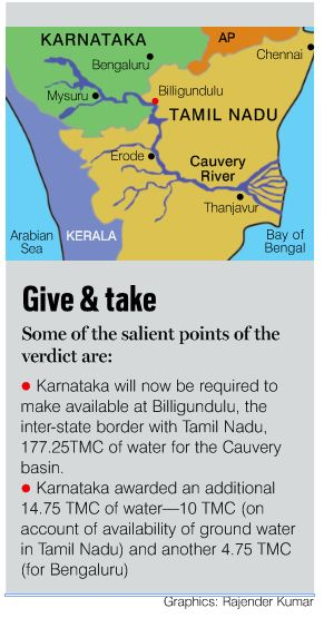 Cauvery water dispute verdict: Raising the bar