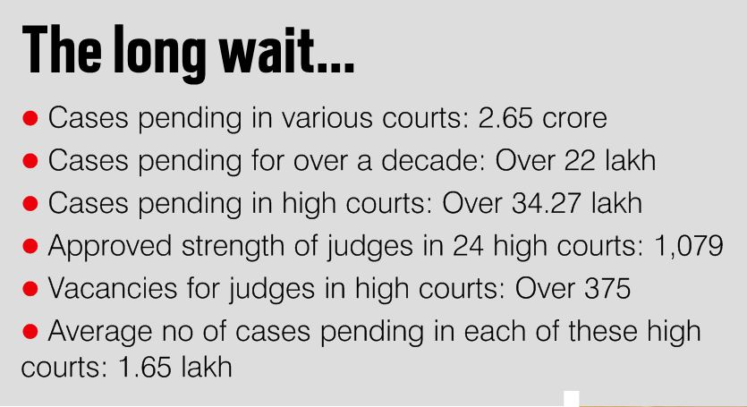 Appointment of Judges: Easing the Burden