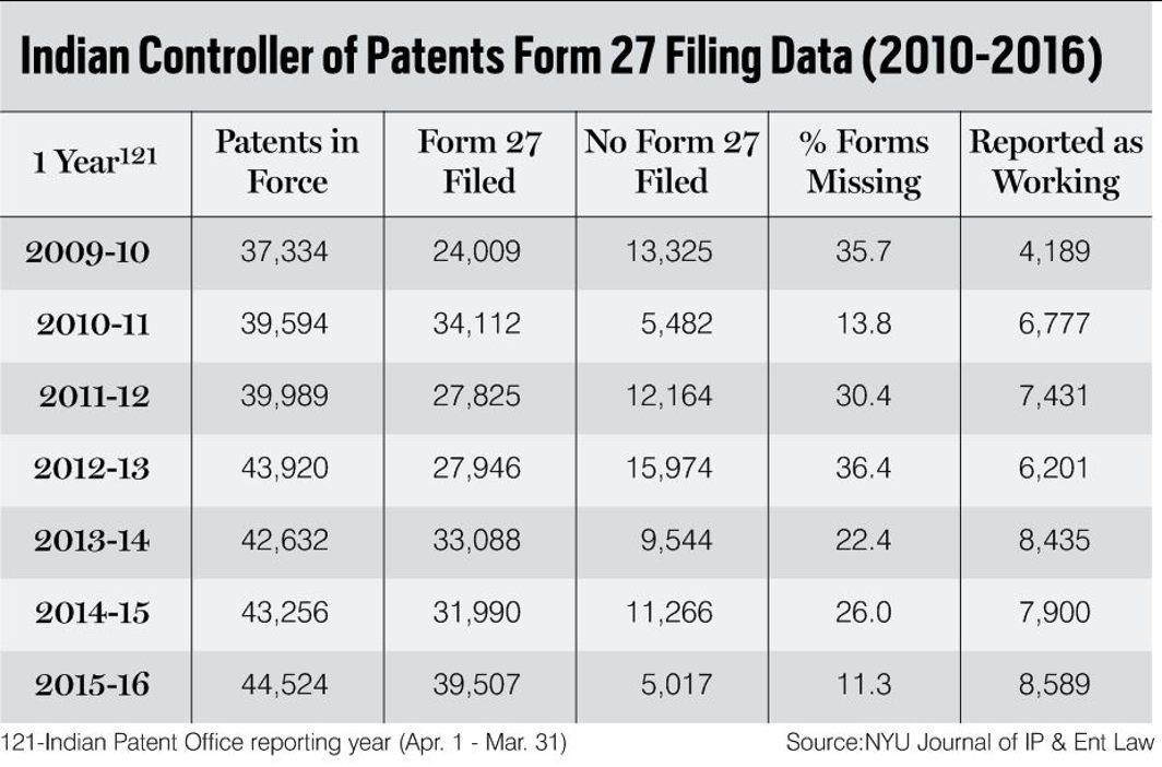 Patent Infringements: Right to Deceive