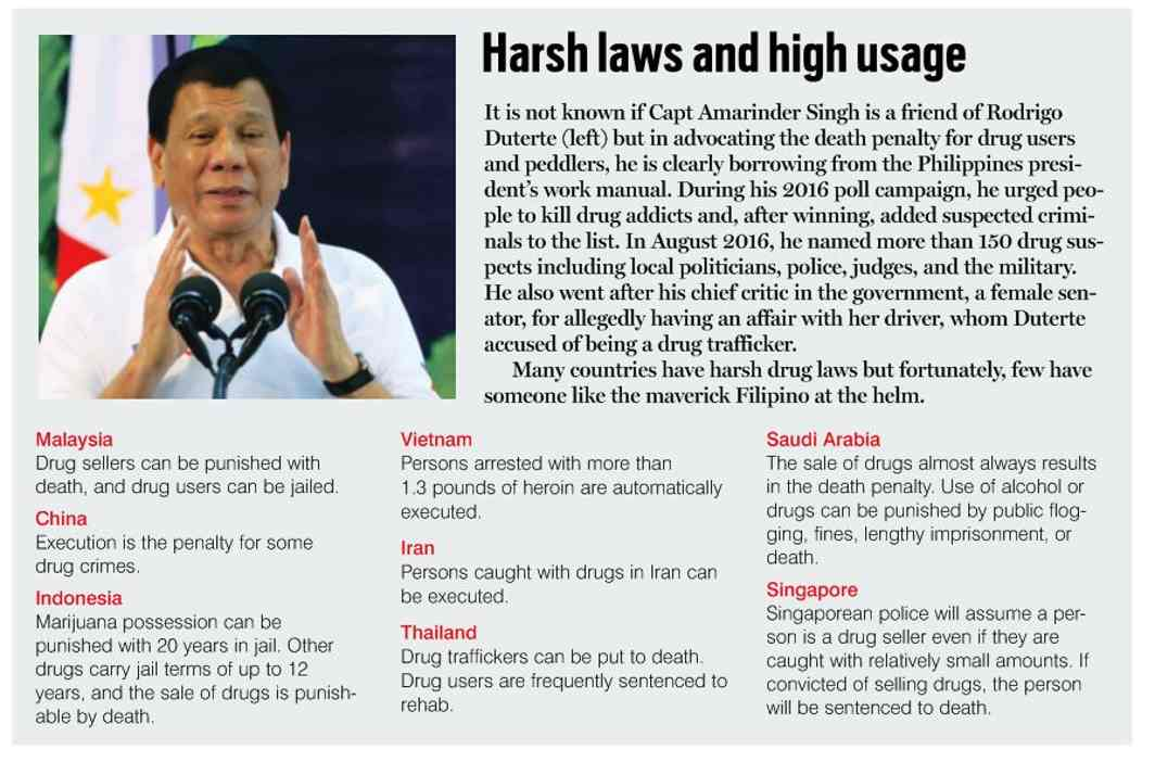 Harsh Laws and high usage