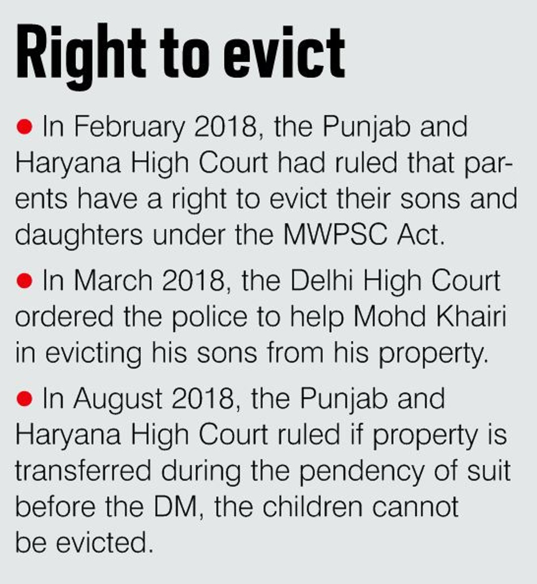 Right to cvict