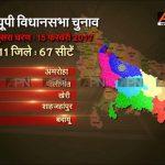 APN News Mudda:Samajwadi party have left with no base 'Harish Srivastav'