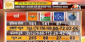 APN Mudda: Who will form government in UttarPradesh?