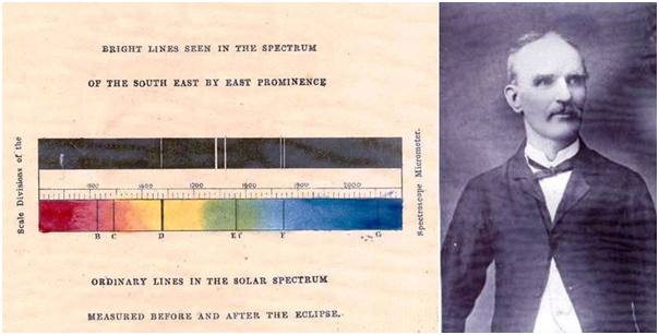 Handpainted spectrum (left) observed by Pogson (right), Photo credit : Indian Institute of Astrophysics Archives