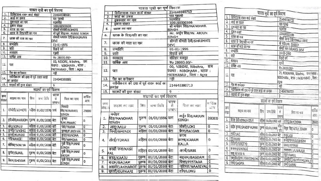 PDS dealer Padam Singh has created fake ration card of about 350 families.