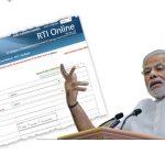 20 Ways to Use RTI