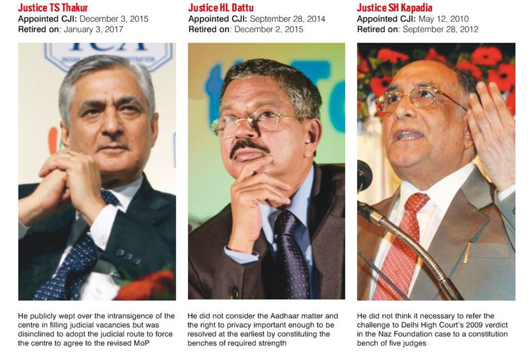 Former Chief Justices of India