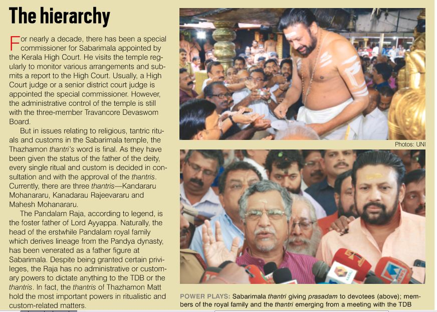 Sabarimala: Temple of Discontent