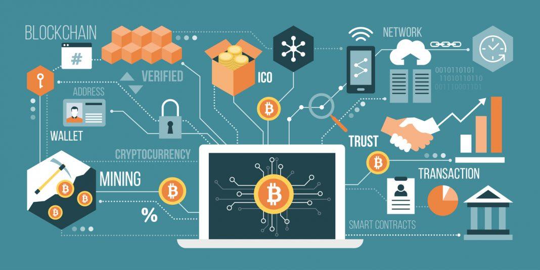 block-chain-technology