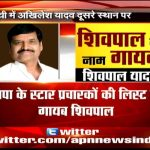 Shivpal Yadav name been omitted from star campaigners list