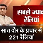 APN Mudda:Who will secure the power in UP?