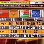 APN Mudda: Who will form government in UttarPradesh?