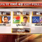 APN Exit Polls: BJP's Pankaj Singh to win in Noida