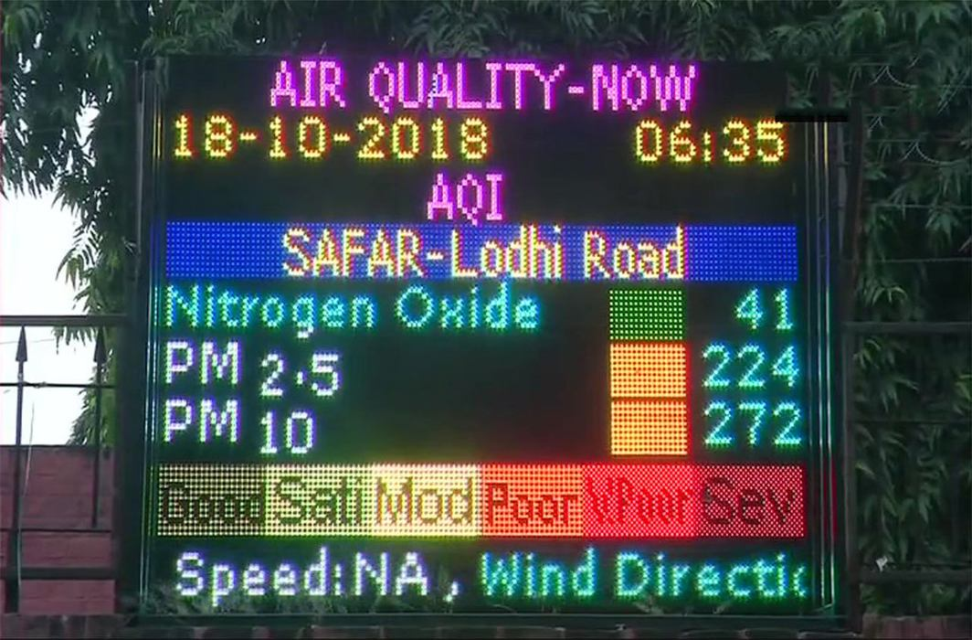 Delhi-Air-Quality-Index