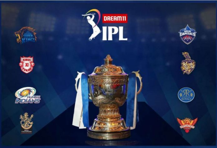 IPL 2020 Pointstable